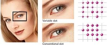 Variable dot