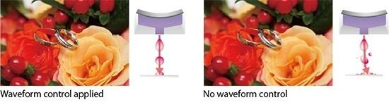 Waveform control applied