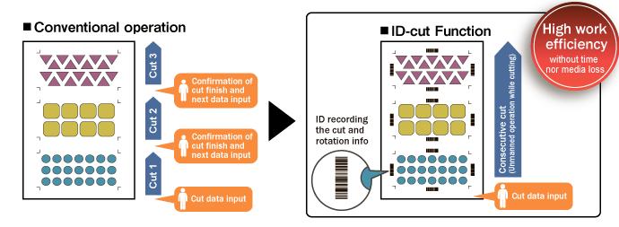 ID-cut Function