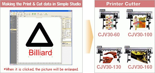 Making the Print & Cut data in Simple Studio