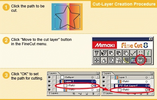 Cut Layer Creation Function