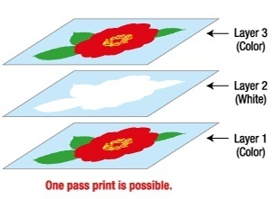 Image of Three ink layers in one pass print function