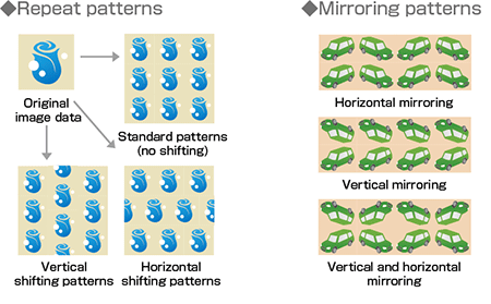 Repeat patterns / Mirroring patterns
