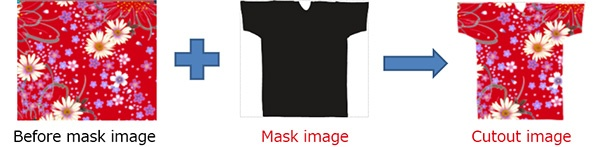 Image mask function